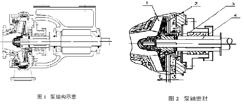 UHB-ZK砂浆泵的设计应用